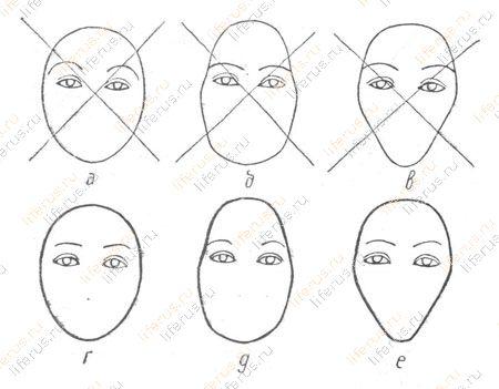 Как правильно сделать форму бровей.